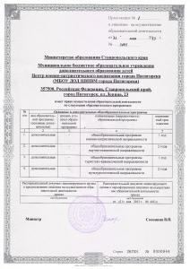 Приложение к лицензия на осуществление образовательной деятельности